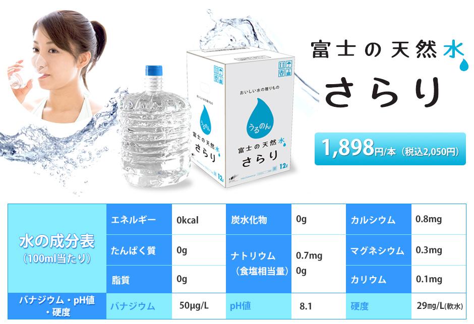 富士の天然水さらり 1本1800円(税込)さらりとした飲み口で硬度も低いため、お子様からお年寄りまで幅広い皆様にお使い頂けます。 富士の天然水 さらりの主な成分(1ℓ当たり)・バナジウム 50µg  ・ナトリウム 5.5mg ・カルシウム 7.7mg ・マグネシウム 2.4mg ・カリウム 1.1mg ・硬度 29mg/L(軟水) ・ph 8.1 富士の天然水 1本1800円(税込)名水の産地といわれる静岡・富士山のふもとで採れた「パナジウム」たっぷりの天然水。 富士の天然水の主な成分(1Lあたり)・バナジウム 100μg・ナトリウム 54mg・カルシウム 3mg ・マグネシウム 9.5mg ・カリウム 2.3mg ・硬度 72mg/L(軟水)・ph 8.5 やわらか水 1本1285円(税込)極小浄化孔フィルター「RO膜」で不純物を徹底的に除去した赤ちゃんも安心なお水。※キャンペーン対象外の商品となります やわらか水の主な成分(1ℓ当たり)・ナトリウム 5mg ・カルシウム 7.5mg ・マグネシウム 0.9mg・カリウム 4mg
